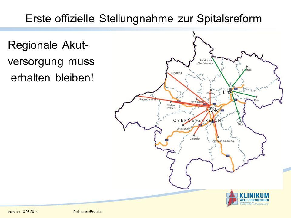 Version: 18.05.2014Dokument/Ersteller: Seite 4 Erste offizielle Stellungnahme zur Spitalsreform Regionale Akut- versorgung muss erhalten bleiben!