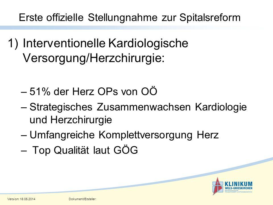 Version: 18.05.2014Dokument/Ersteller: Seite 6 Erste offizielle Stellungnahme zur Spitalsreform 1)Interventionelle Kardiologische Versorgung/Herzchiru