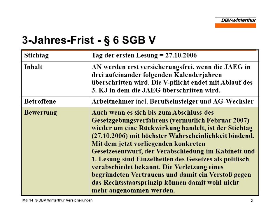 2 Mai 14 © DBV-Winterthur Versicherungen 3-Jahres-Frist - § 6 SGB V StichtagTag der ersten Lesung = 27.10.2006 InhaltAN werden erst versicherungsfrei, wenn die JAEG in drei aufeinander folgenden Kalenderjahren überschritten wird.