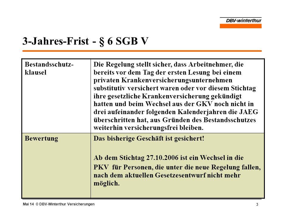 3 Mai 14 © DBV-Winterthur Versicherungen 3-Jahres-Frist - § 6 SGB V Bestandsschutz- klausel Die Regelung stellt sicher, dass Arbeitnehmer, die bereits vor dem Tag der ersten Lesung bei einem privaten Krankenversicherungsunternehmen substitutiv versichert waren oder vor diesem Stichtag ihre gesetzliche Krankenversicherung gekündigt hatten und beim Wechsel aus der GKV noch nicht in drei aufeinander folgenden Kalenderjahren die JAEG überschritten hat, aus Gründen des Bestandsschutzes weiterhin versicherungsfrei bleiben.