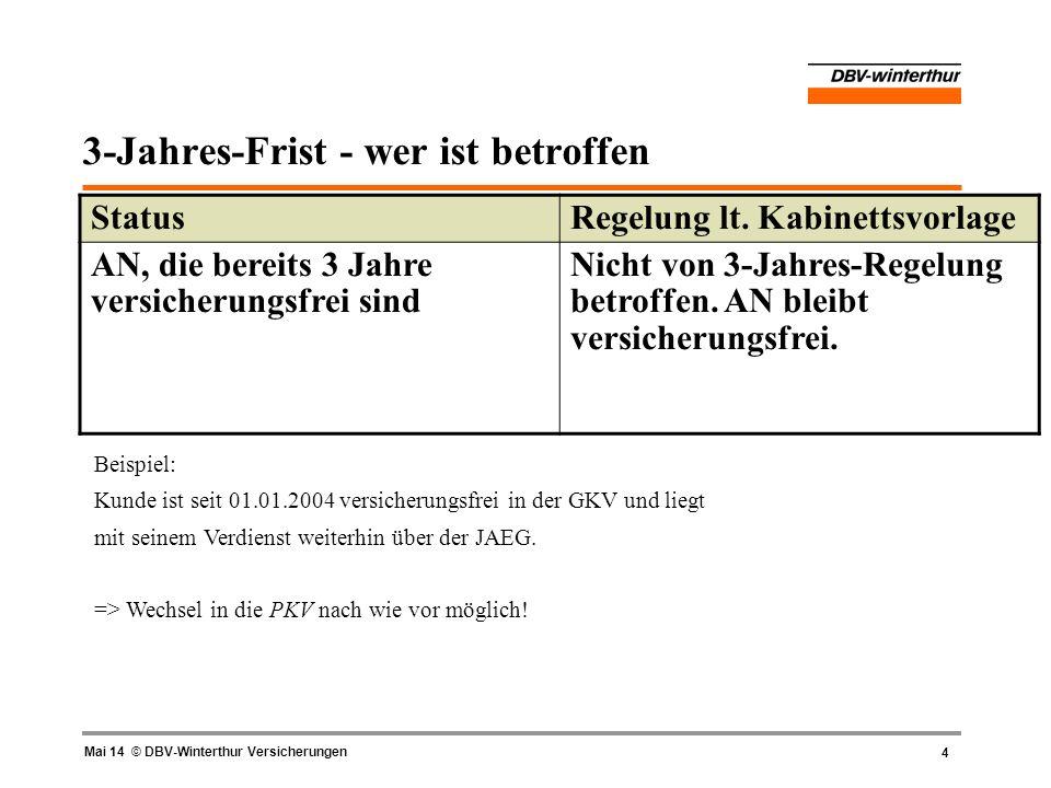 4 Mai 14 © DBV-Winterthur Versicherungen 3-Jahres-Frist - wer ist betroffen StatusRegelung lt. Kabinettsvorlage AN, die bereits 3 Jahre versicherungsf