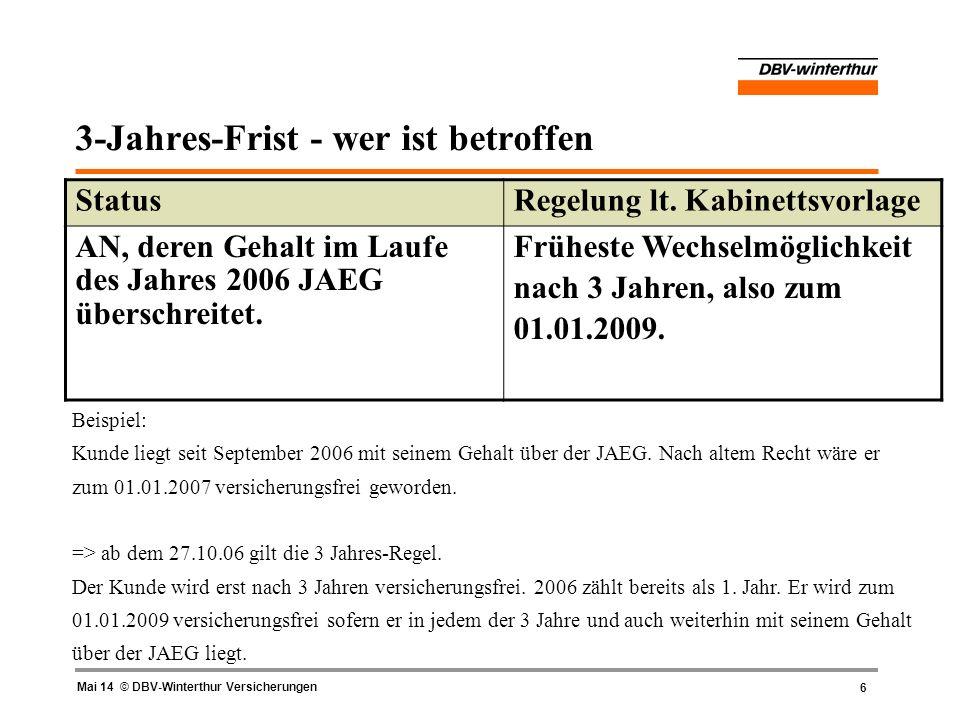 6 Mai 14 © DBV-Winterthur Versicherungen 3-Jahres-Frist - wer ist betroffen StatusRegelung lt. Kabinettsvorlage AN, deren Gehalt im Laufe des Jahres 2
