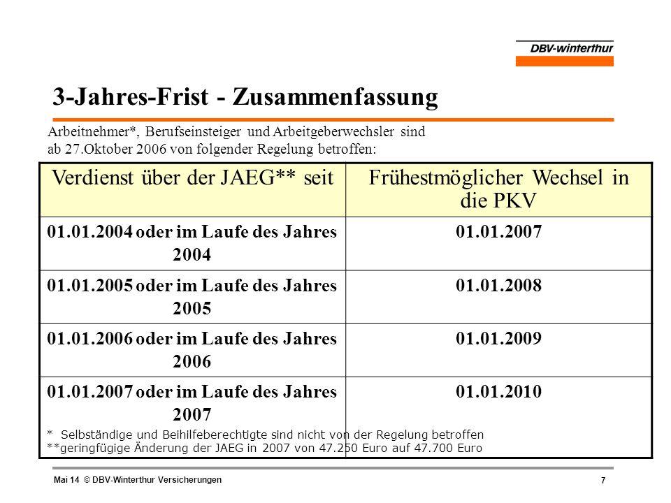 7 Mai 14 © DBV-Winterthur Versicherungen 3-Jahres-Frist - Zusammenfassung Verdienst über der JAEG** seitFrühestmöglicher Wechsel in die PKV 01.01.2004 oder im Laufe des Jahres 2004 01.01.2007 01.01.2005 oder im Laufe des Jahres 2005 01.01.2008 01.01.2006 oder im Laufe des Jahres 2006 01.01.2009 01.01.2007 oder im Laufe des Jahres 2007 01.01.2010 Arbeitnehmer*, Berufseinsteiger und Arbeitgeberwechsler sind ab 27.Oktober 2006 von folgender Regelung betroffen: * Selbständige und Beihilfeberechtigte sind nicht von der Regelung betroffen **geringfügige Änderung der JAEG in 2007 von 47.250 Euro auf 47.700 Euro