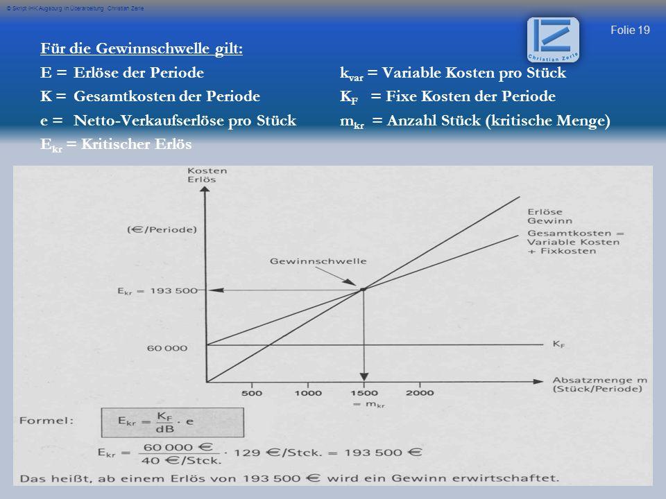 Folie 19 © Skript IHK Augsburg in Überarbeitung Christian Zerle Für die Gewinnschwelle gilt: E =Erlöse der Periodek var = Variable Kosten pro Stück K
