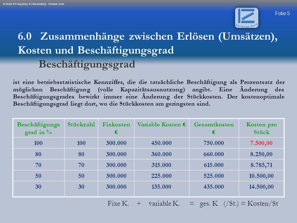 Folie 5 © Skript IHK Augsburg in Überarbeitung Christian Zerle ist eine betriebsstatistische Kennziffer, die die tatsächliche Beschäftigung als Prozen
