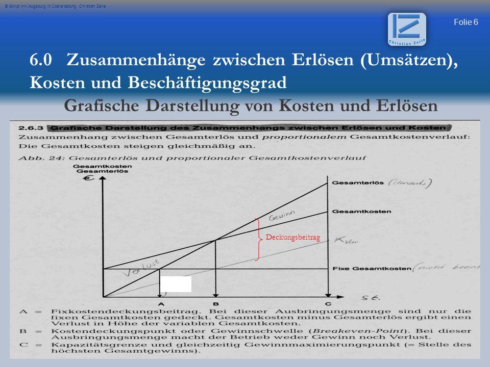 Folie 6 © Skript IHK Augsburg in Überarbeitung Christian Zerle Deckungsbeitrag 6.0 Zusammenhänge zwischen Erlösen (Umsätzen), Kosten und Beschäftigung