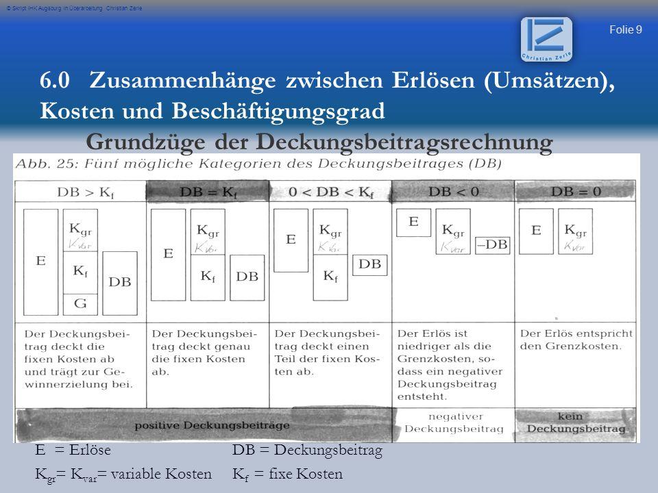 Folie 9 © Skript IHK Augsburg in Überarbeitung Christian Zerle E = ErlöseDB = Deckungsbeitrag K gr = K var = variable KostenK f = fixe Kosten 6.0 Zusa