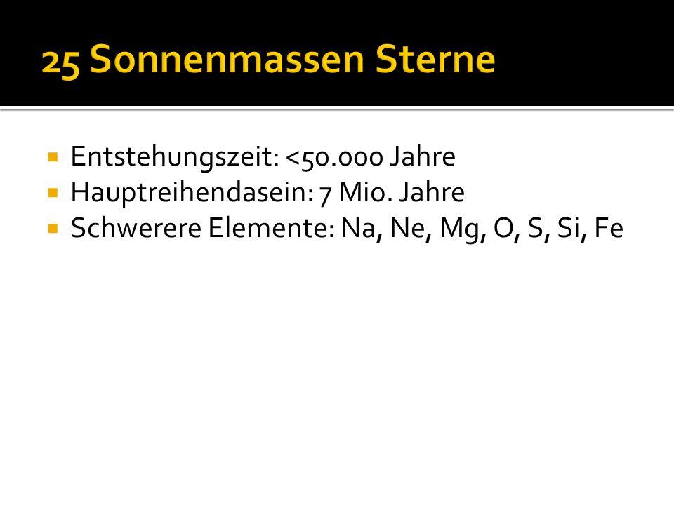 Entstehungszeit: <50.000 Jahre Hauptreihendasein: 7 Mio. Jahre Schwerere Elemente: Na, Ne, Mg, O, S, Si, Fe