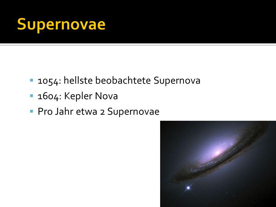 1054: hellste beobachtete Supernova 1604: Kepler Nova Pro Jahr etwa 2 Supernovae