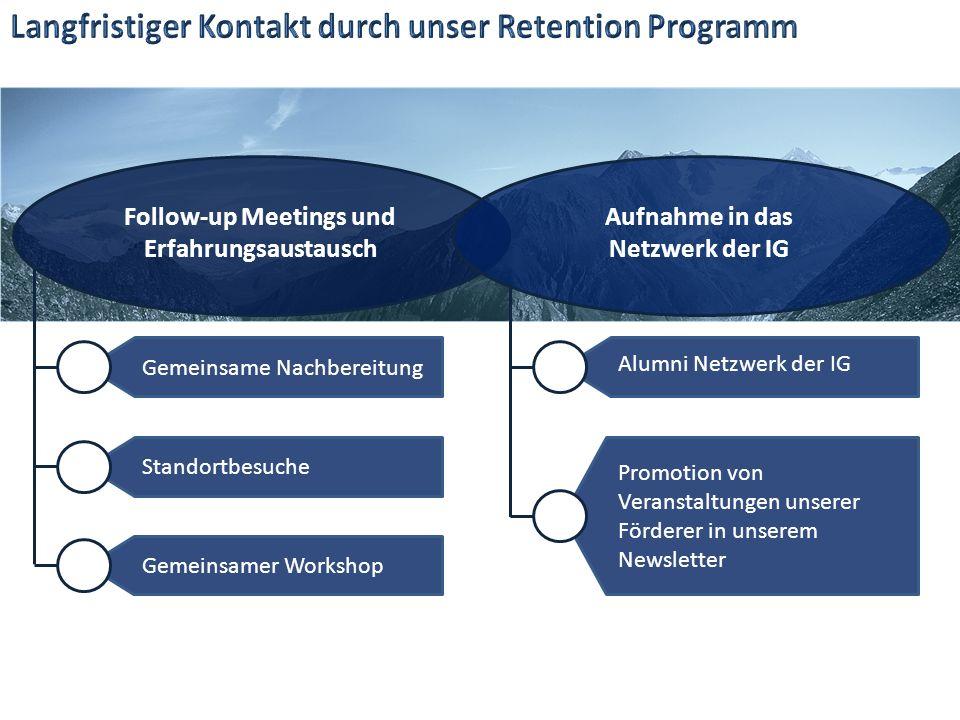 Follow-up Meetings und Erfahrungsaustausch Aufnahme in das Netzwerk der IG Gemeinsame Nachbereitung Standortbesuche Gemeinsamer Workshop Alumni Netzwerk der IG Promotion von Veranstaltungen unserer Förderer in unserem Newsletter