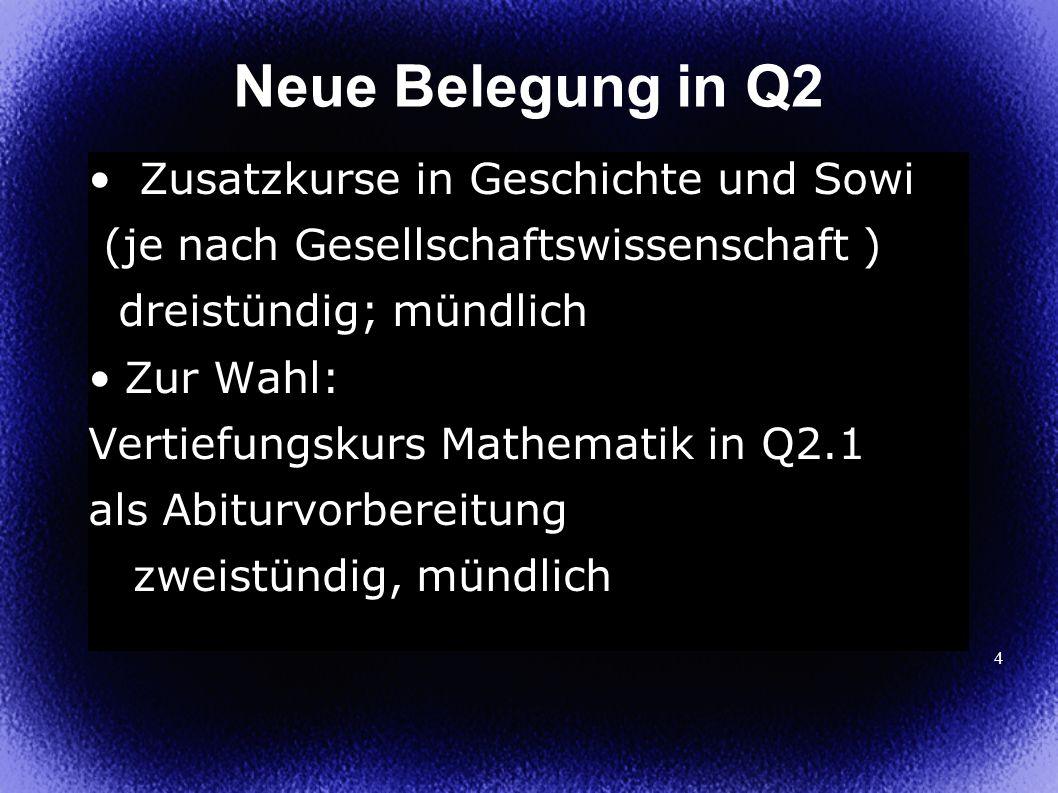 4 Zusatzkurse in Geschichte und Sowi (je nach Gesellschaftswissenschaft ) dreistündig; mündlich Zur Wahl: Vertiefungskurs Mathematik in Q2.1 als Abiturvorbereitung zweistündig, mündlich Neue Belegung in Q2