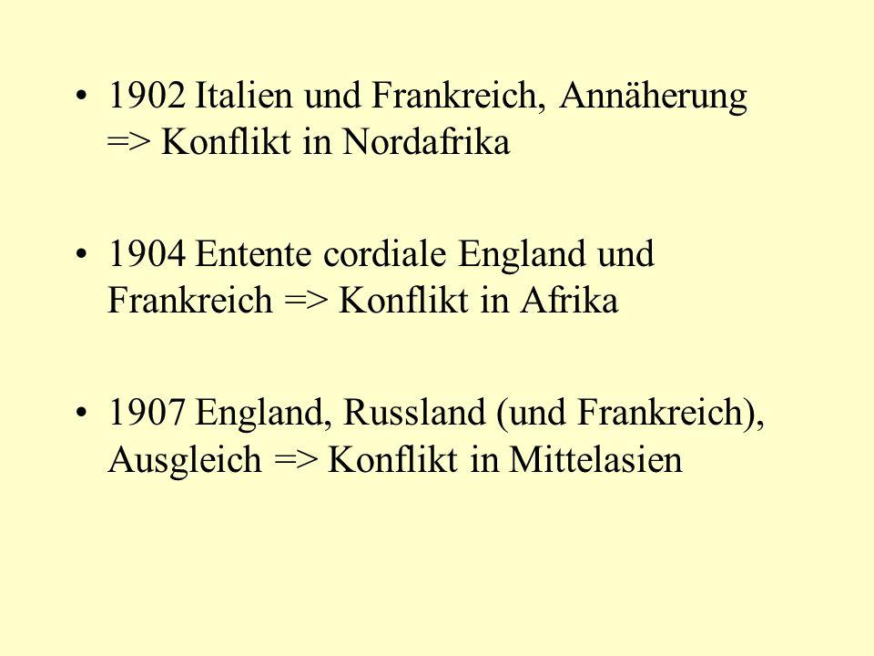1902 Italien und Frankreich, Annäherung => Konflikt in Nordafrika 1904 Entente cordiale England und Frankreich => Konflikt in Afrika 1907 England, Russland (und Frankreich), Ausgleich => Konflikt in Mittelasien