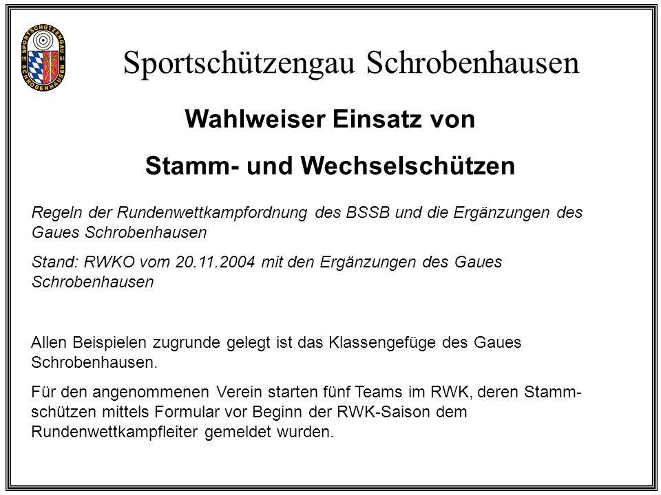 Beispiel 1: Wechselnder Einsatz des Stammschützen Korber Erhard Frisch Greiner Hofmann Adam Berger Christl Dorfner Müller Naumann Oskar Paulus Isele Janker * Korber Lehmann Regner Schmidt Taler Urban 2.Team (B)1.Team (GOL)4.Team (H-N)3.Team (E)5.Team (H-S) I-NI-OI-W H-NH-S G-OG-W F E D C B A GL GOL 1.RWK 3.RWK 4.RWK * ab 5.