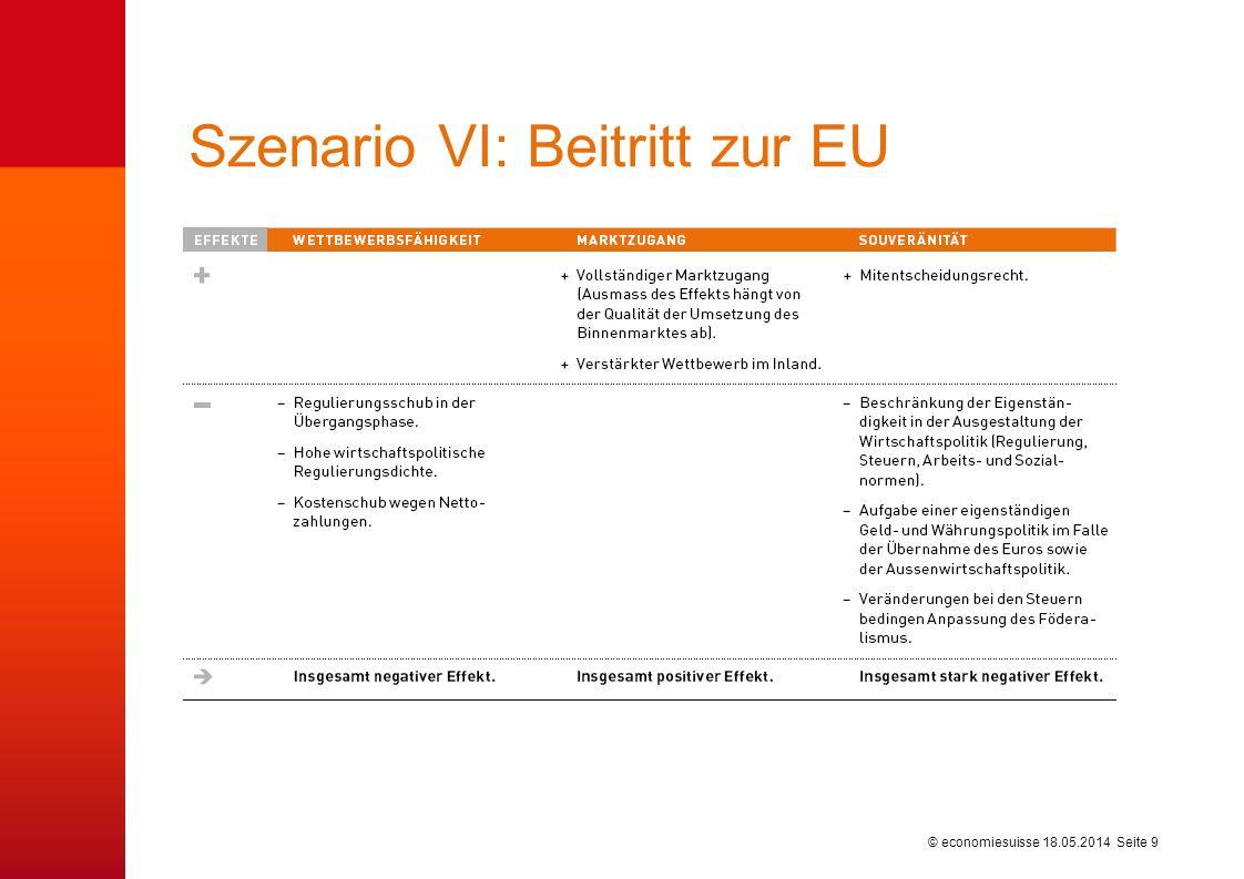 © economiesuisse Szenario VI: Beitritt zur EU 18.05.2014 Seite 9