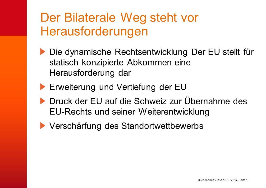 © economiesuisse Der Bilaterale Weg steht vor Herausforderungen Die dynamische Rechtsentwicklung Der EU stellt für statisch konzipierte Abkommen eine Herausforderung dar Erweiterung und Vertiefung der EU Druck der EU auf die Schweiz zur Übernahme des EU-Rechts und seiner Weiterentwicklung Verschärfung des Standortwettbewerbs 18.05.2014 Seite 1