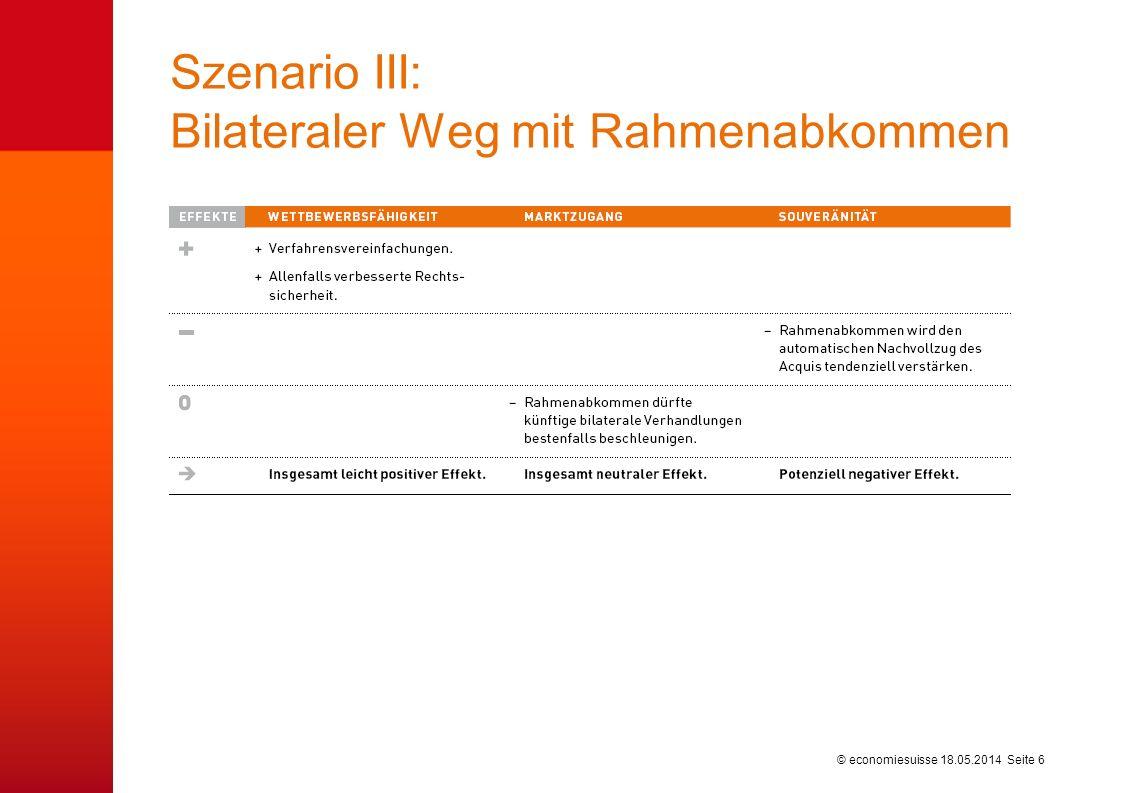 © economiesuisse Szenario III: Bilateraler Weg mit Rahmenabkommen 18.05.2014 Seite 6