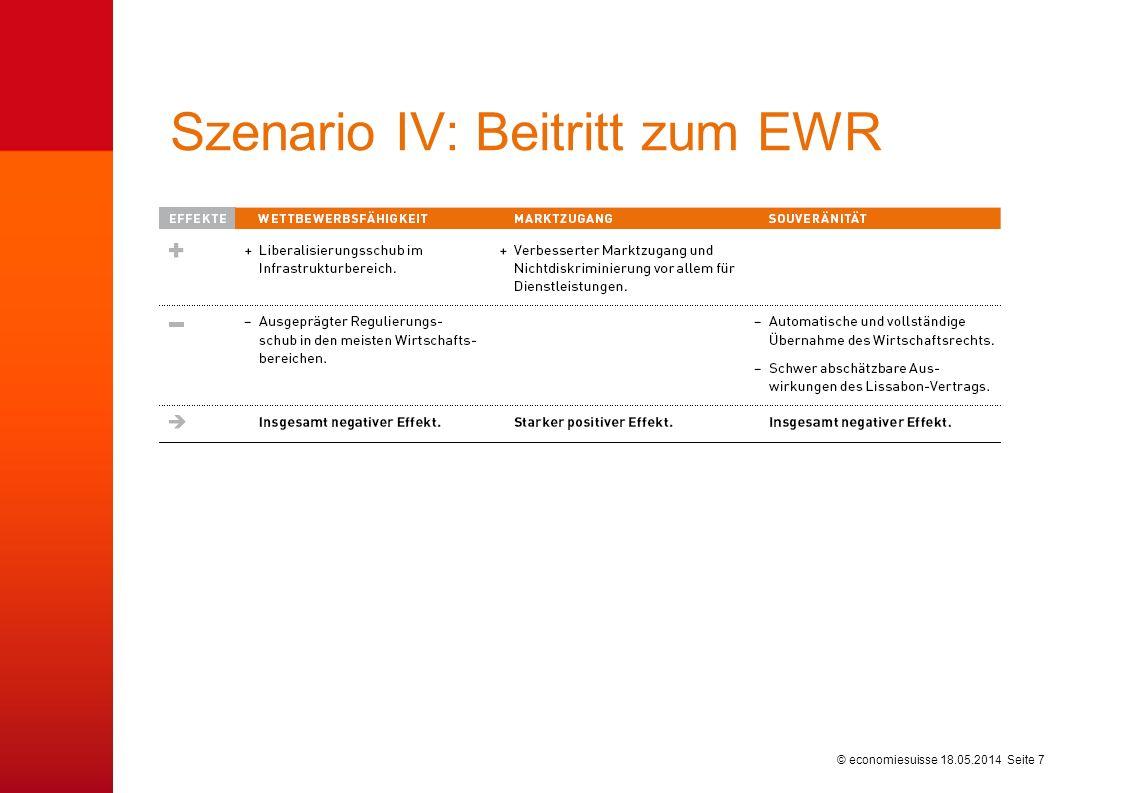 © economiesuisse Szenario IV: Beitritt zum EWR 18.05.2014 Seite 7