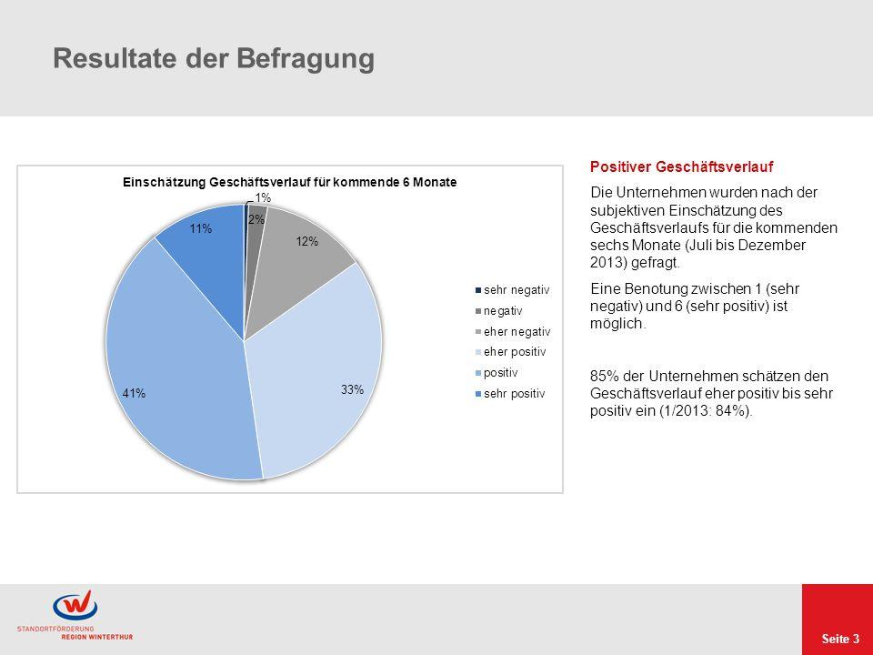 Seite 3 Resultate der Befragung Positiver Geschäftsverlauf Die Unternehmen wurden nach der subjektiven Einschätzung des Geschäftsverlaufs für die kommenden sechs Monate (Juli bis Dezember 2013) gefragt.