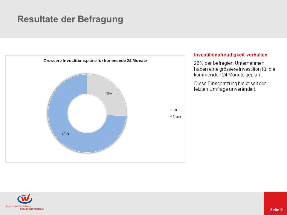 Seite 9 Ausblick Nächste Ausgabe der Winterthurer Konjunkturprognose Die nächste Umfrage zur Winterthurer Konjunkturprognose 1/2014 startet anfangs Januar 2014.