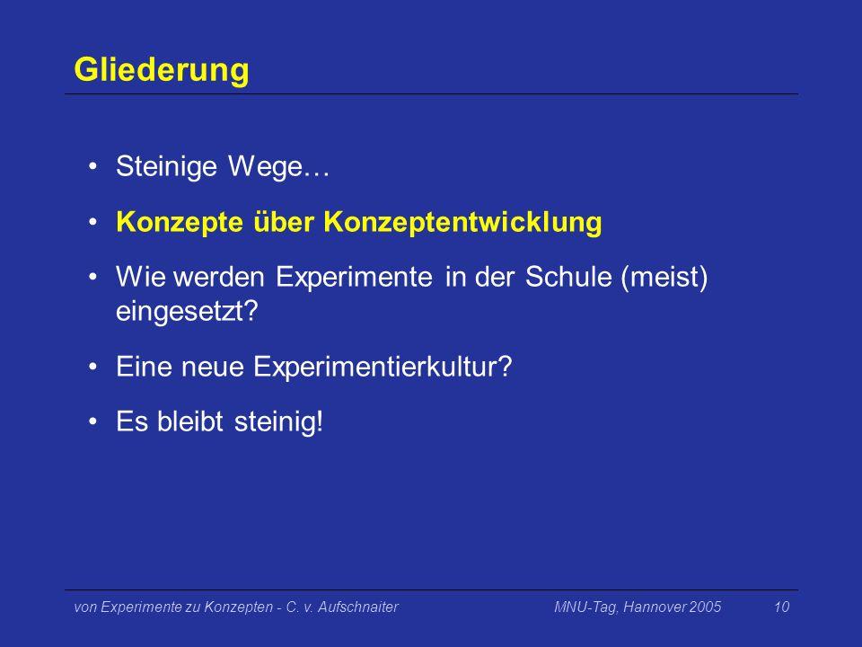 MNU-Tag, Hannover 2005von Experimente zu Konzepten - C. v. Aufschnaiter10 Gliederung Steinige Wege… Konzepte über Konzeptentwicklung Wie werden Experi