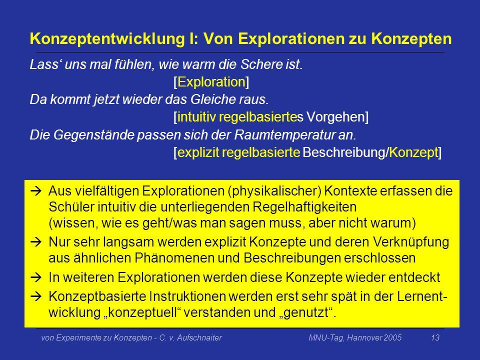 MNU-Tag, Hannover 2005von Experimente zu Konzepten - C. v. Aufschnaiter13 Konzeptentwicklung I: Von Explorationen zu Konzepten Lass uns mal fühlen, wi