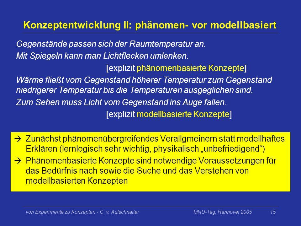MNU-Tag, Hannover 2005von Experimente zu Konzepten - C. v. Aufschnaiter15 Konzeptentwicklung II: phänomen- vor modellbasiert Gegenstände passen sich d