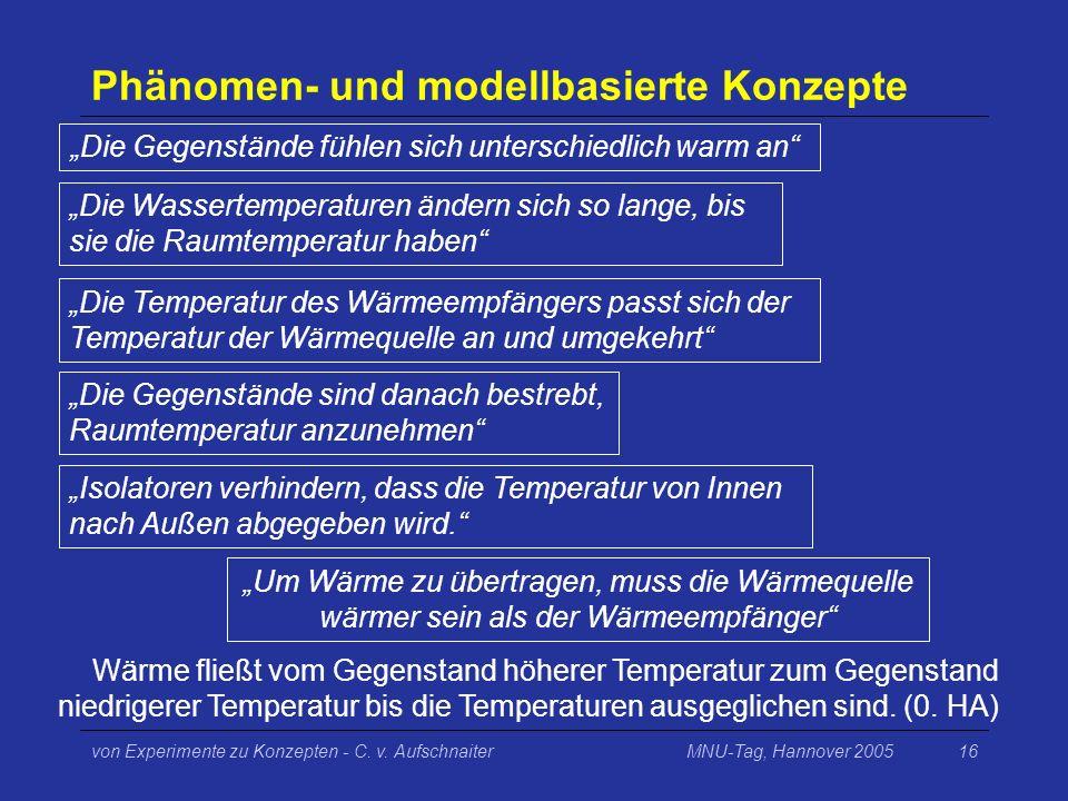 MNU-Tag, Hannover 2005von Experimente zu Konzepten - C. v. Aufschnaiter16 Phänomen- und modellbasierte Konzepte Die Gegenstände fühlen sich unterschie