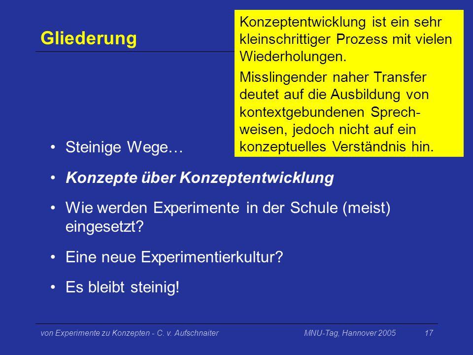 MNU-Tag, Hannover 2005von Experimente zu Konzepten - C. v. Aufschnaiter17 Gliederung Konzeptentwicklung ist ein sehr kleinschrittiger Prozess mit viel