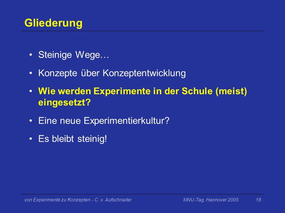 MNU-Tag, Hannover 2005von Experimente zu Konzepten - C. v. Aufschnaiter18 Gliederung Steinige Wege… Konzepte über Konzeptentwicklung Wie werden Experi