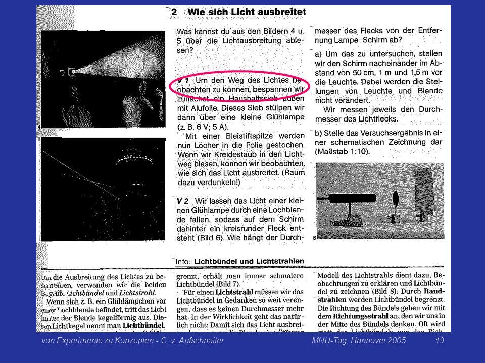 MNU-Tag, Hannover 2005von Experimente zu Konzepten - C. v. Aufschnaiter19