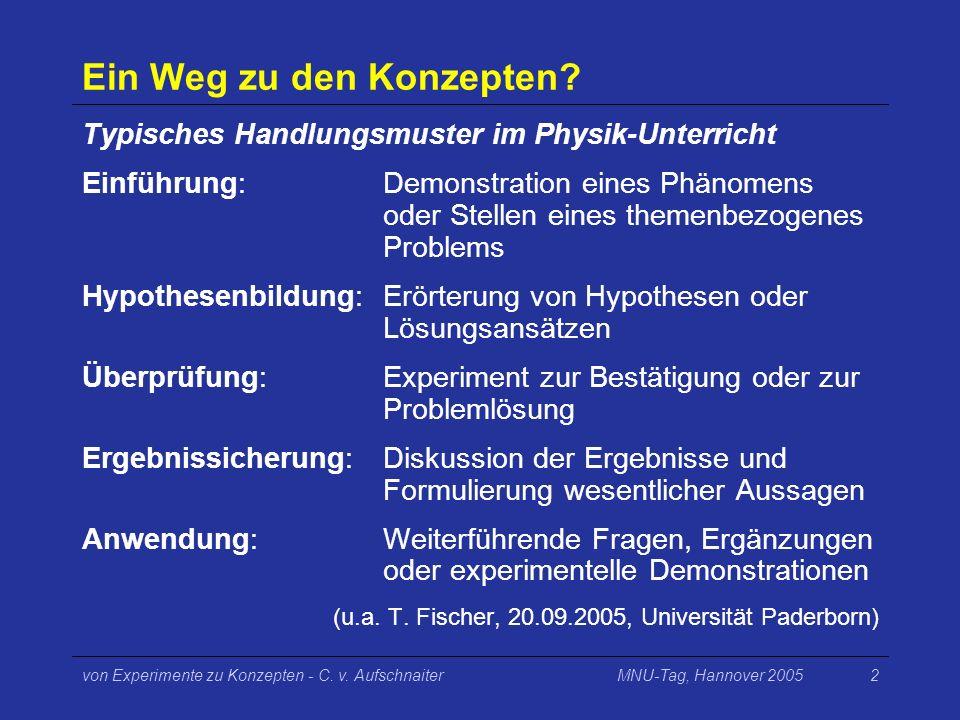 MNU-Tag, Hannover 2005von Experimente zu Konzepten - C. v. Aufschnaiter2 Ein Weg zu den Konzepten? Typisches Handlungsmuster im Physik-Unterricht Einf
