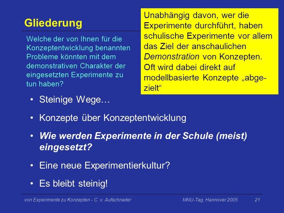 MNU-Tag, Hannover 2005von Experimente zu Konzepten - C. v. Aufschnaiter21 Gliederung Unabhängig davon, wer die Experimente durchführt, haben schulisch