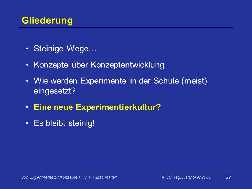 MNU-Tag, Hannover 2005von Experimente zu Konzepten - C. v. Aufschnaiter22 Gliederung Steinige Wege… Konzepte über Konzeptentwicklung Wie werden Experi