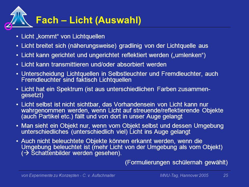 MNU-Tag, Hannover 2005von Experimente zu Konzepten - C. v. Aufschnaiter25 Fach – Licht (Auswahl) Licht kommt von Lichtquellen Licht breitet sich (nähe