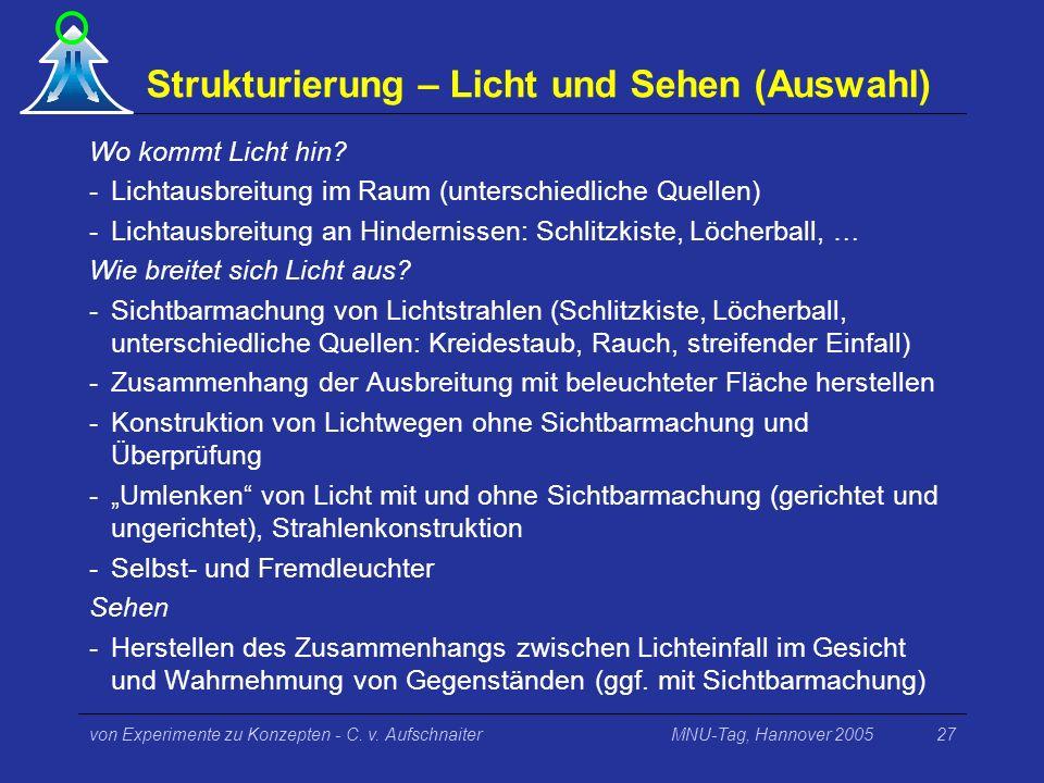 MNU-Tag, Hannover 2005von Experimente zu Konzepten - C. v. Aufschnaiter27 Strukturierung – Licht und Sehen (Auswahl) Wo kommt Licht hin? -Lichtausbrei