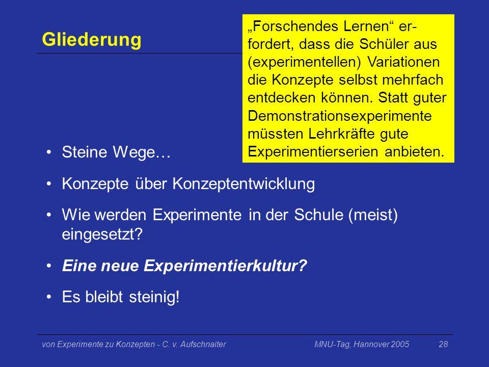 MNU-Tag, Hannover 2005von Experimente zu Konzepten - C. v. Aufschnaiter28 Gliederung Forschendes Lernen er- fordert, dass die Schüler aus (experimente