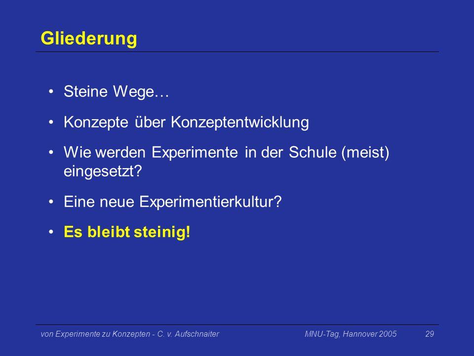 MNU-Tag, Hannover 2005von Experimente zu Konzepten - C. v. Aufschnaiter29 Gliederung Steine Wege… Konzepte über Konzeptentwicklung Wie werden Experime