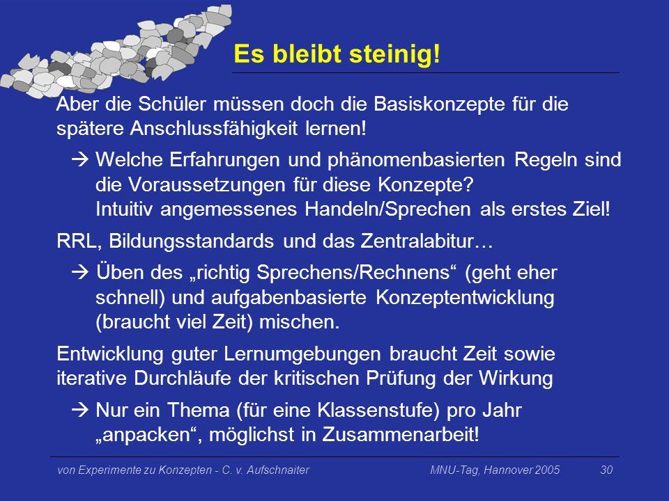 MNU-Tag, Hannover 2005von Experimente zu Konzepten - C. v. Aufschnaiter30 Es bleibt steinig! Aber die Schüler müssen doch die Basiskonzepte für die sp
