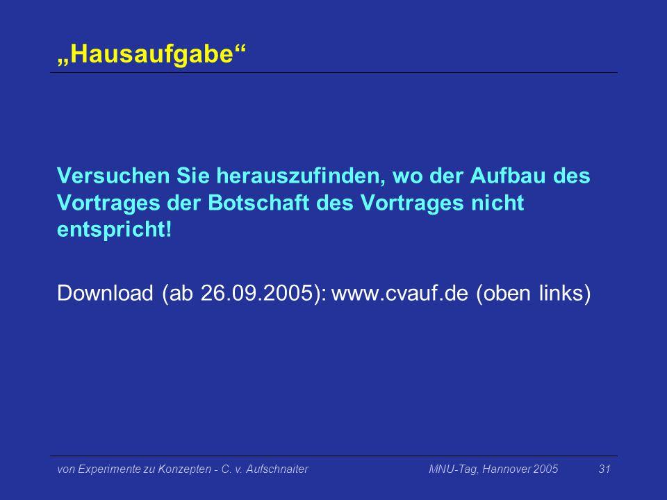 MNU-Tag, Hannover 2005von Experimente zu Konzepten - C. v. Aufschnaiter31 Hausaufgabe Versuchen Sie herauszufinden, wo der Aufbau des Vortrages der Bo
