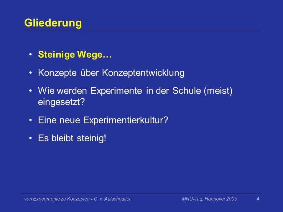 MNU-Tag, Hannover 2005von Experimente zu Konzepten - C. v. Aufschnaiter4 Gliederung Steinige Wege… Konzepte über Konzeptentwicklung Wie werden Experim