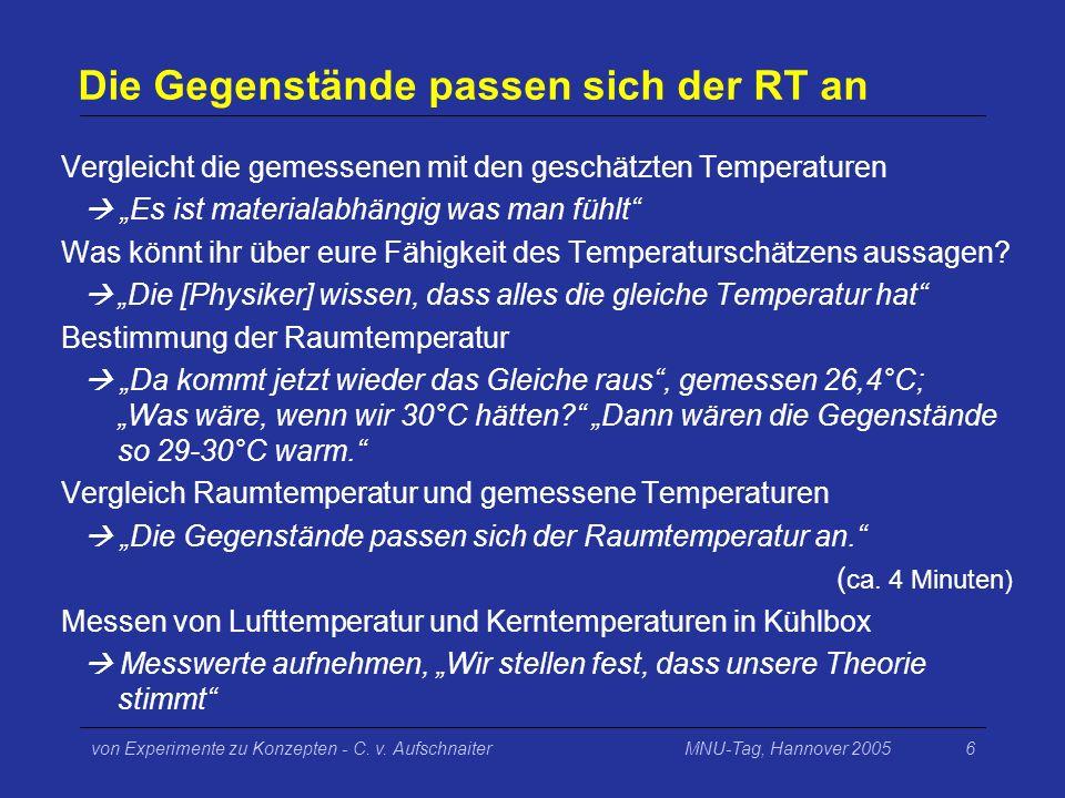 MNU-Tag, Hannover 2005von Experimente zu Konzepten - C. v. Aufschnaiter6 Die Gegenstände passen sich der RT an Vergleicht die gemessenen mit den gesch