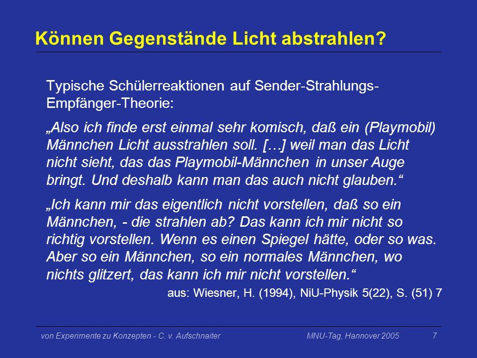 MNU-Tag, Hannover 2005von Experimente zu Konzepten - C. v. Aufschnaiter7 Können Gegenstände Licht abstrahlen? Typische Schülerreaktionen auf Sender-St