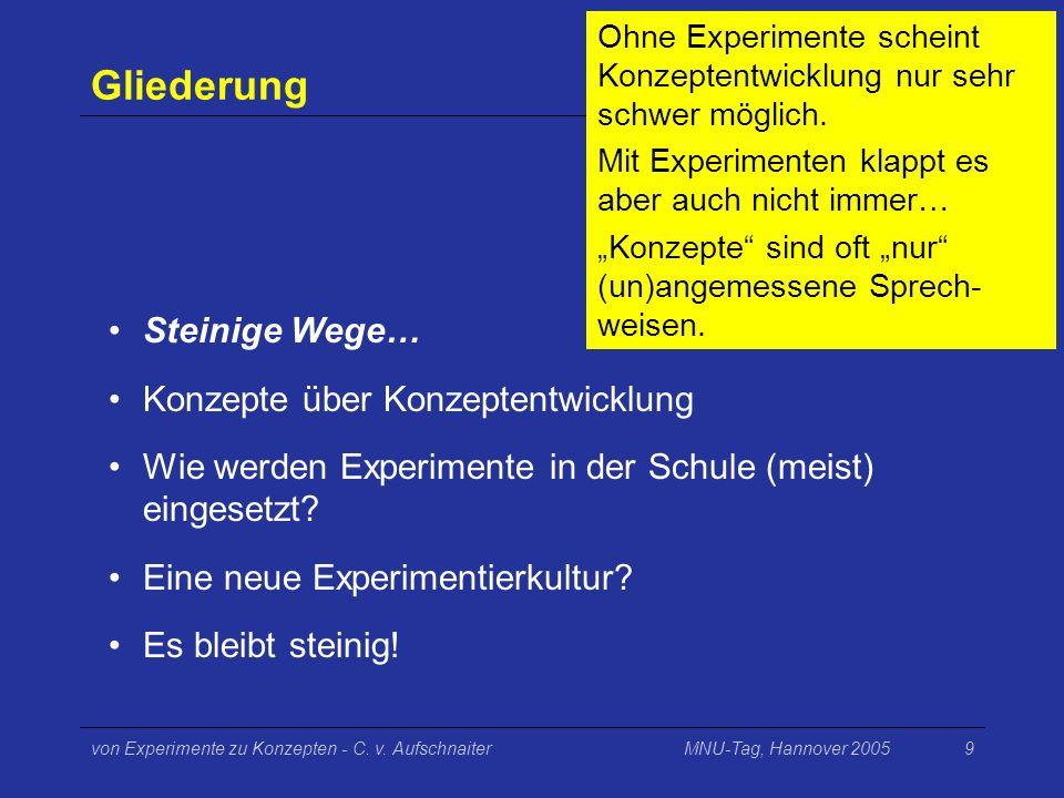 MNU-Tag, Hannover 2005von Experimente zu Konzepten - C. v. Aufschnaiter9 Gliederung Ohne Experimente scheint Konzeptentwicklung nur sehr schwer möglic