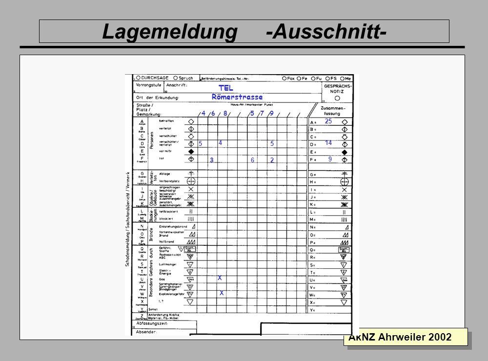Folie 18 AkNZ Ahrweiler 2002 Lagemeldung