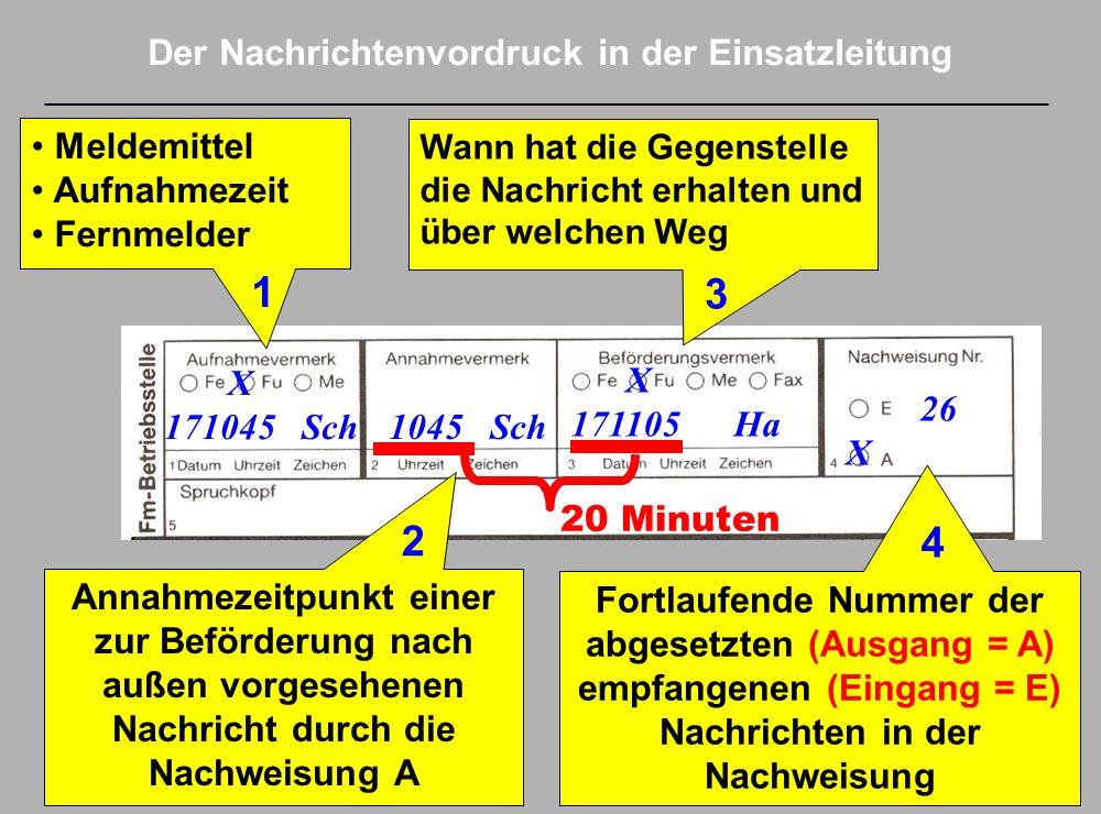 Folie 4 AkNZ Ahrweiler 2002 Der Nachrichtenvordruck in der Einsatzleitung Felder 1 bis 5 nur für das Fernmeldepersonal aber auch wichtige Informationen für die Einsatzleitung X 171045 Sch Meldemittel Aufnahmezeit Fernmelder 1 Annahmezeitpunkt einer zur Beförderung nach außen vorgesehenen Nachricht durch die Nachweisung A 2 1045 Sch Wann hat die Gegenstelle die Nachricht erhalten und über welchen Weg 3 X 171105 Ha Fortlaufende Nummer der abgesetzten (Ausgang = A) empfangenen (Eingang = E) Nachrichten in der Nachweisung 4 26 X 20 Minuten