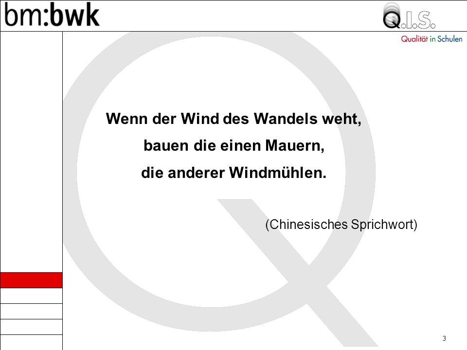 3 Wenn der Wind des Wandels weht, bauen die einen Mauern, die anderer Windmühlen.