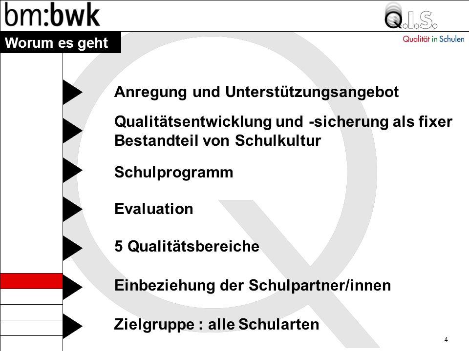 74 Eigenschaften und Prinzipien : Motto : Informieren - Recherchieren Diskutieren - Publizieren Was ist [QN].