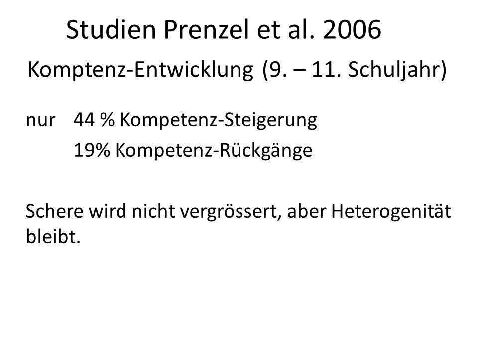 Studien Prenzel et al. 2006 Komptenz-Entwicklung (9. – 11. Schuljahr) nur 44 % Kompetenz-Steigerung 19% Kompetenz-Rückgänge Schere wird nicht vergröss