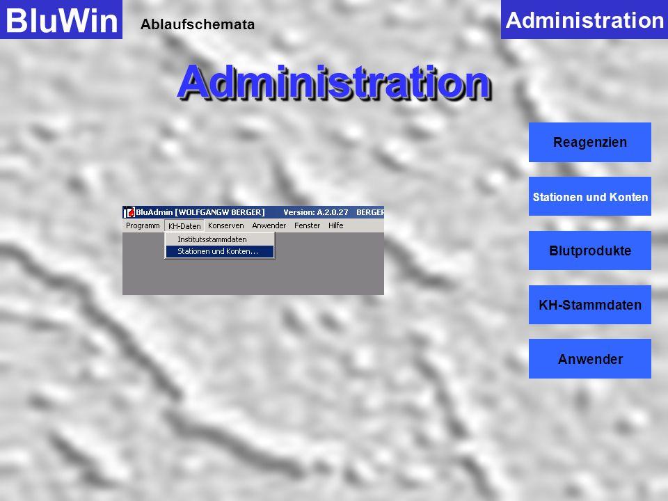 Ablaufschemata BluWinAdministrationAdministration Administration Reagenzien Stationen und Konten Blutprodukte KH-Stammdaten Anwender In BluAdmin, eine