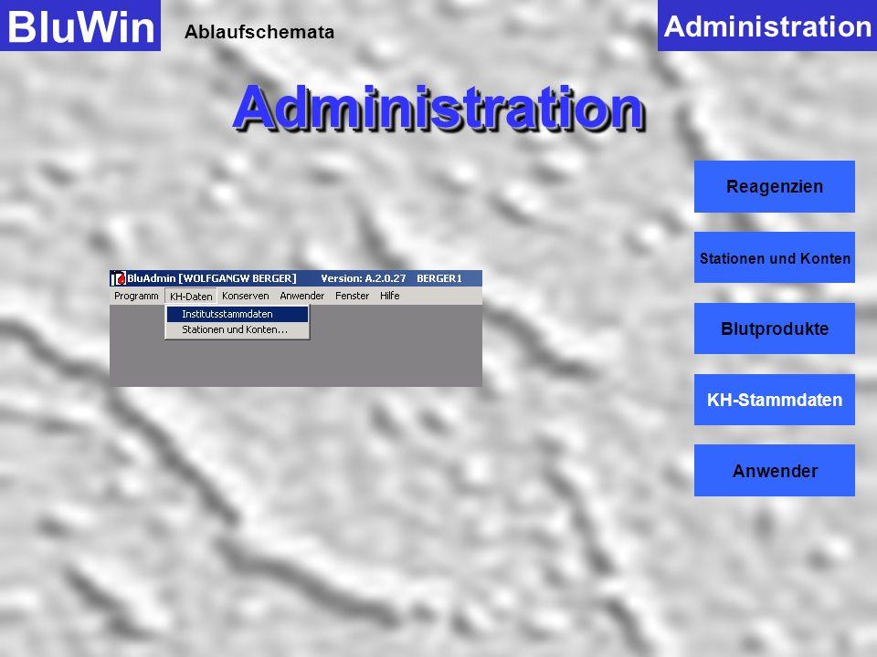 Ablaufschemata BluWinAdministrationAdministration Administration Reagenzien Stationen und Konten Blutprodukte KH-Stammdaten Anwender Es gibt hier für